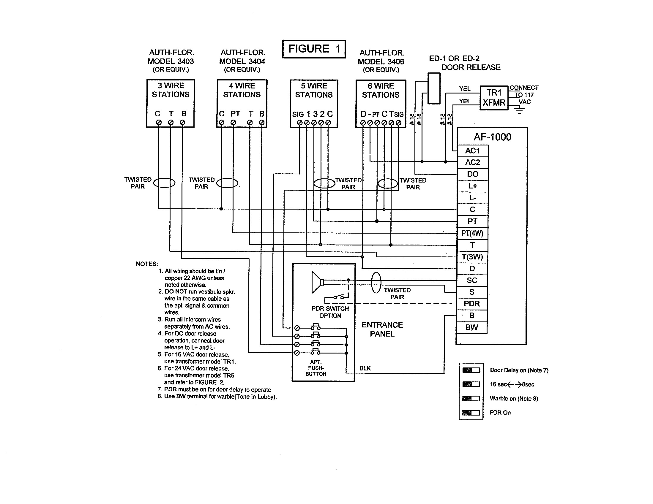 pacific electronics af3600 af 3600 transfer relay unit rh leedan com Florence Intercom System Wiring Diagram 2Wire Intercom Schematic