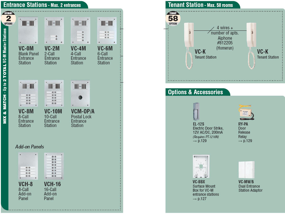 VC Series aiphone vc k tenant apartment handset room intercom station aiphone vc-k wiring diagram at mifinder.co